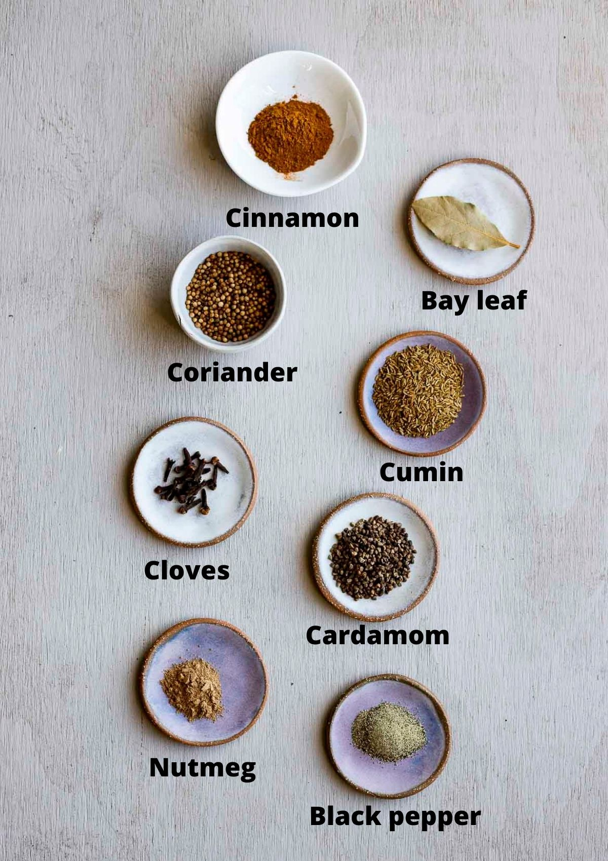 ingredients for garam masala